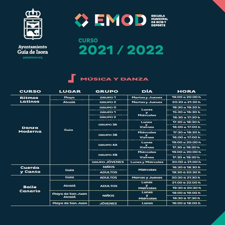 planilla_cursos_EMOD_21-22_1