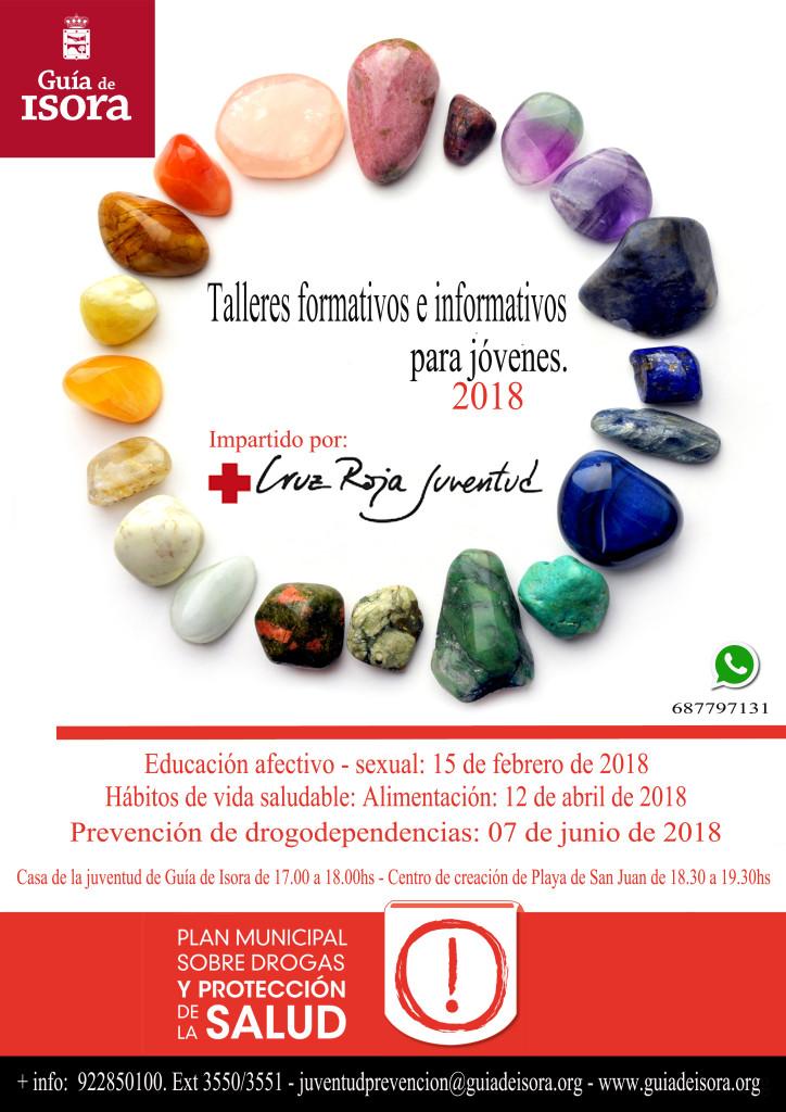 Cartel Consulta de Sexualidad 2018