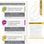 inscripcion formacion para las familias guia de isora 2017